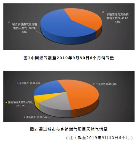 """""""数""""说中国贝博手机登录这6个月"""