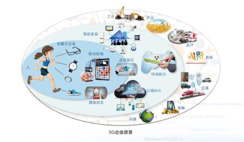 高通孟樸:5G商用前期主要服务大众,2020年将有更多手机支持5G
