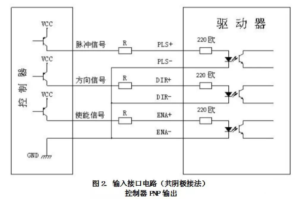 教你从认识到使用步进电机驱动器的超全教程!|步进电机控制器