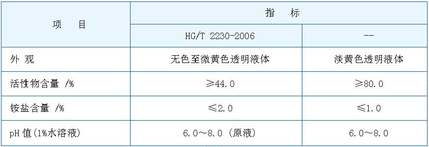 十二烷基二甲基芐基氯化銨 1227