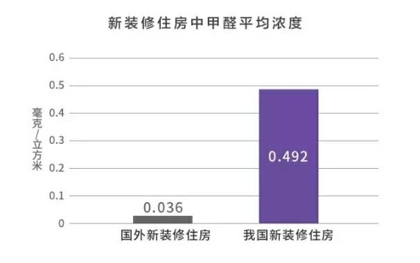 为何肺癌如此偏爱中国人?