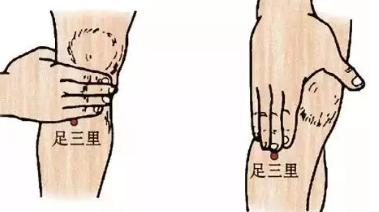 """【穴位】修复""""病态""""身体,常按这几处穴位!"""
