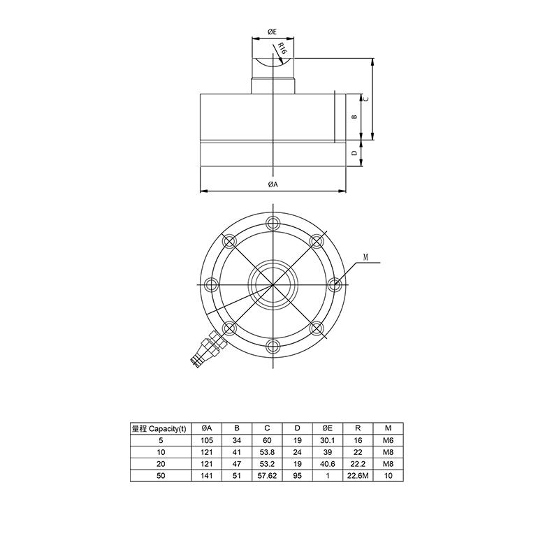 LCF510轮辐式称重传感器 (型号:LCF510)