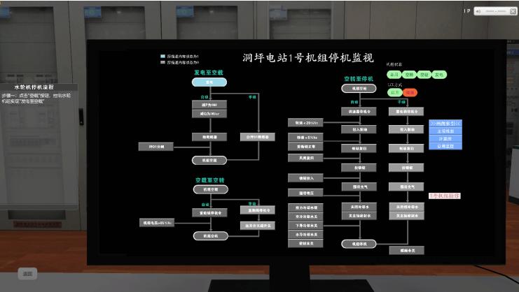 武汉电力职院水电机组运行维护虚拟实训系统