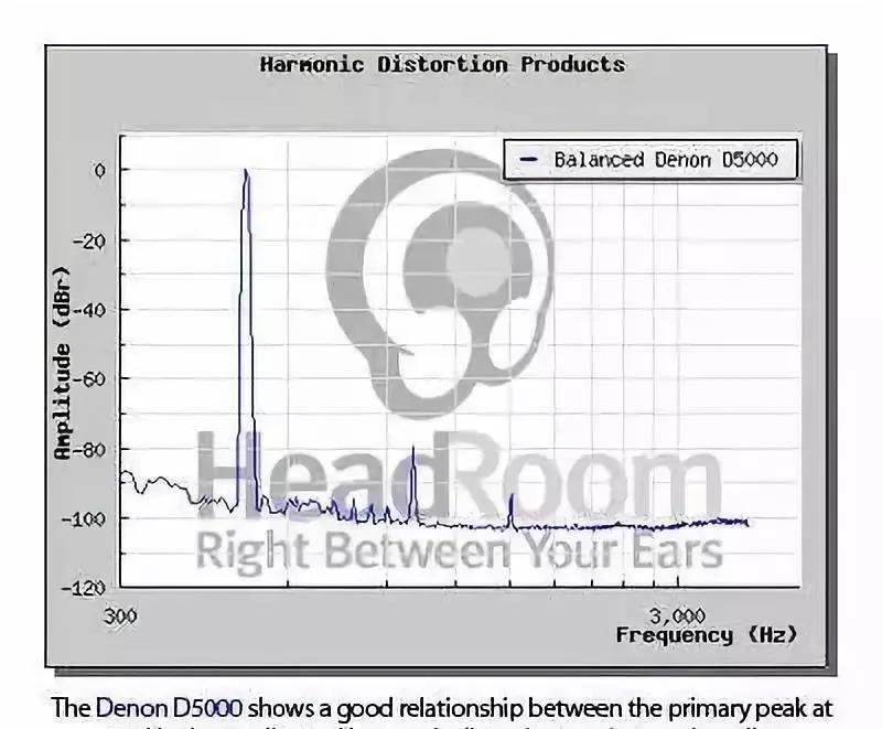 想要判断一款耳机的音质水准,看完你就学会了