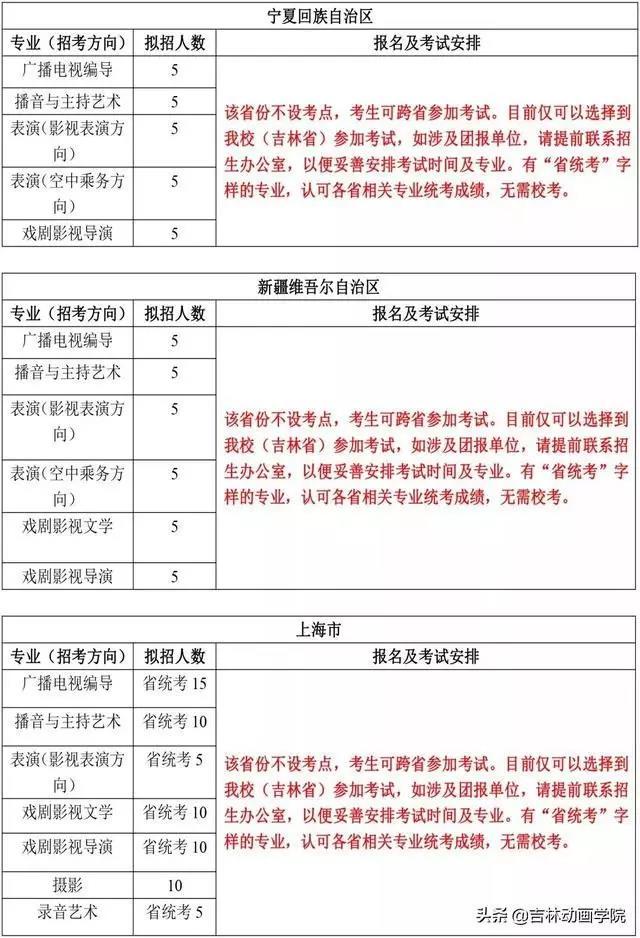 院校资讯 ▏ 吉林动画学院2020年艺术类招生简章 (吉林省考点已确定)