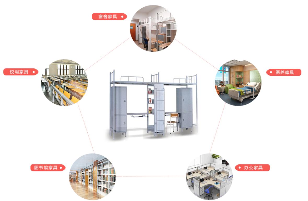 万兴科钢木家具厂家资质齐全    实力运营参与招投标项目