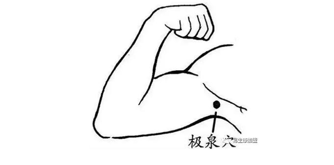 手臂内侧三个护心穴,有助于心神