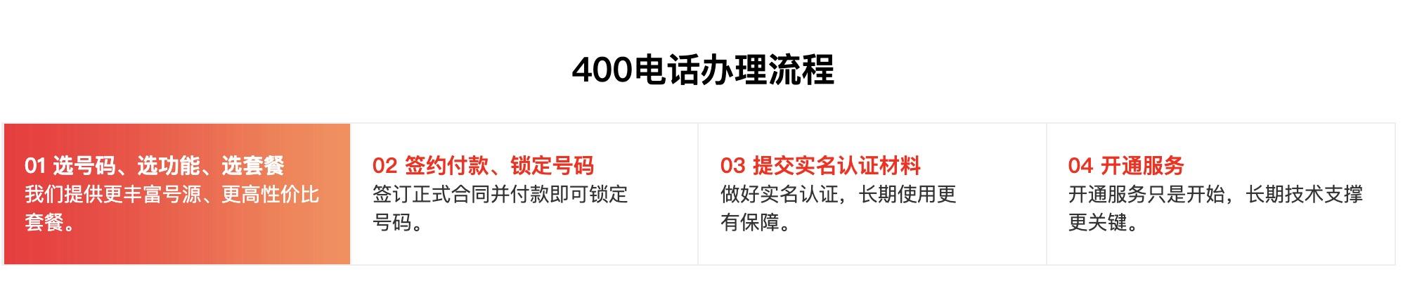 什么是企业400号码?400号码有哪些好处?如何办理400号码?
