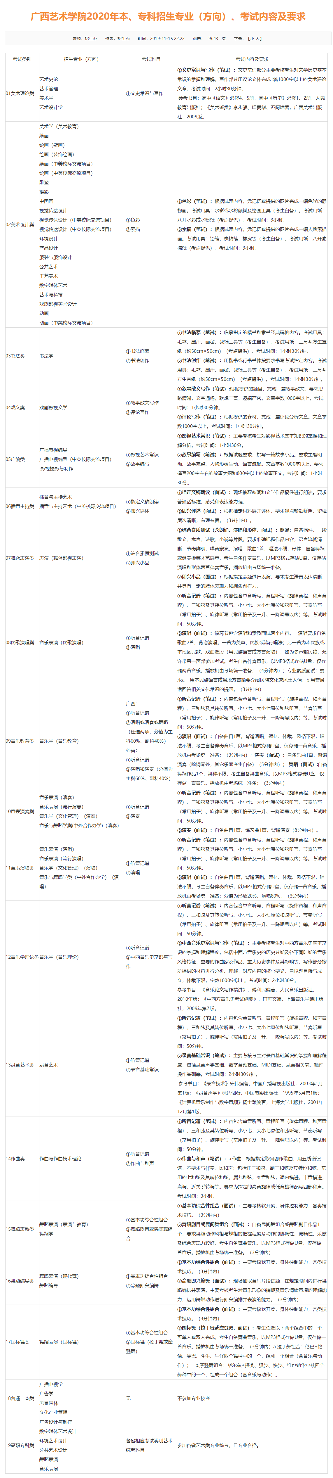 校考资讯 ▏2020广西艺术学院最新招生通告