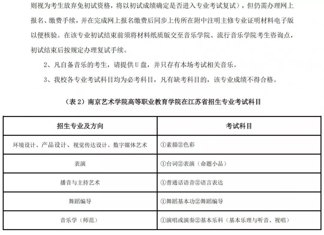 校考资讯 ▏南京艺术学院2020年校考仅考两个科目,不考速写