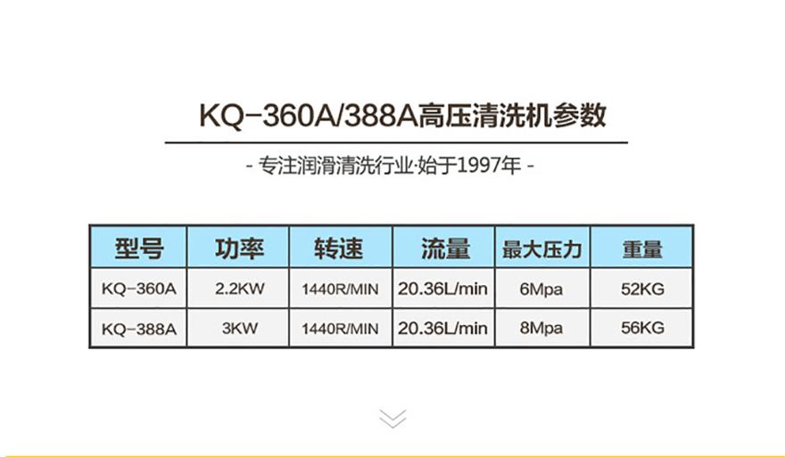 科球压清洗机洗车机(科球高压冲洗机KQ-360A388A)