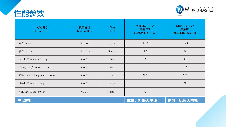 申博体育平台官网