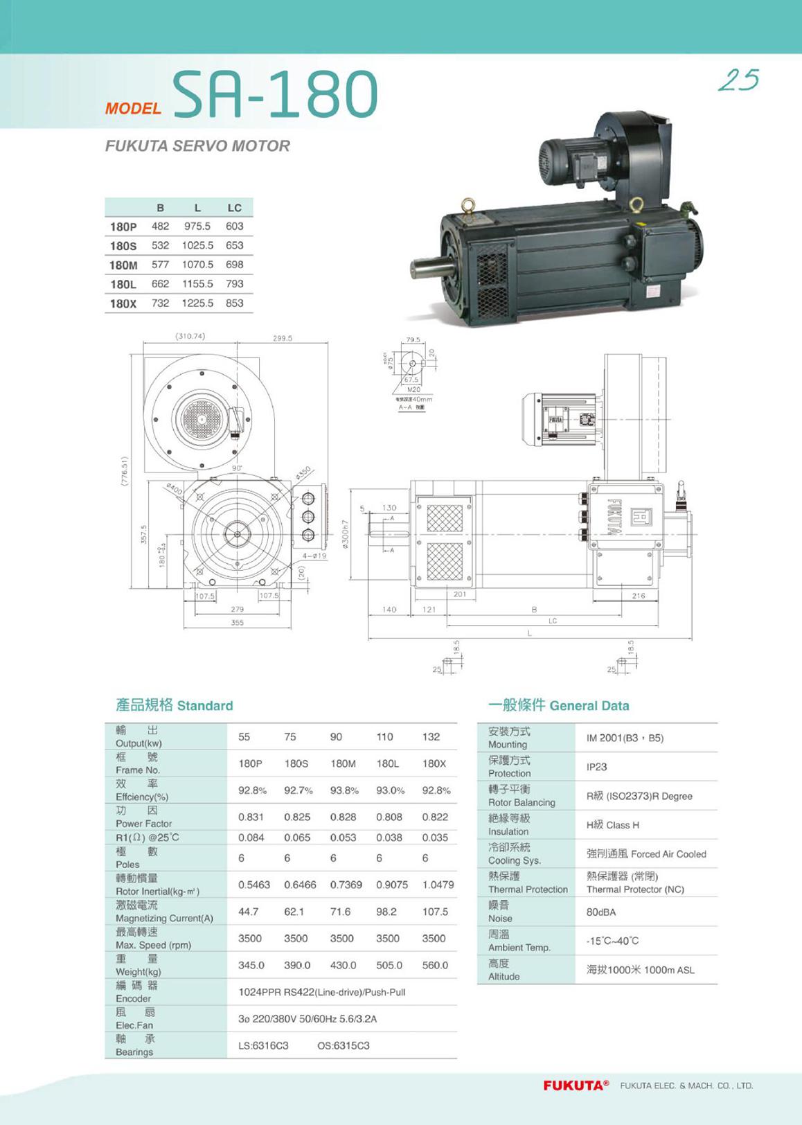 台湾进口电机 三相异步电机 调速电机220v 7.5kw电机