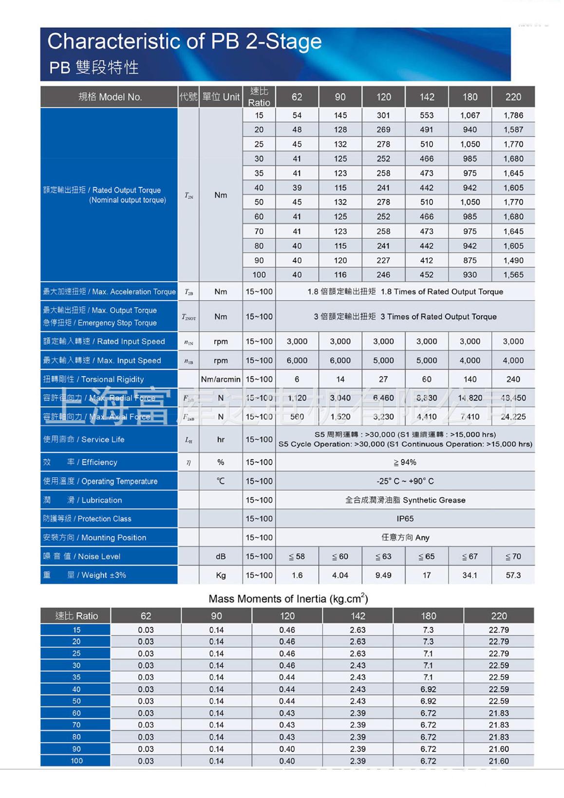 精密行星减速机PB系列 富库达台湾电动机马达富田利茗利明