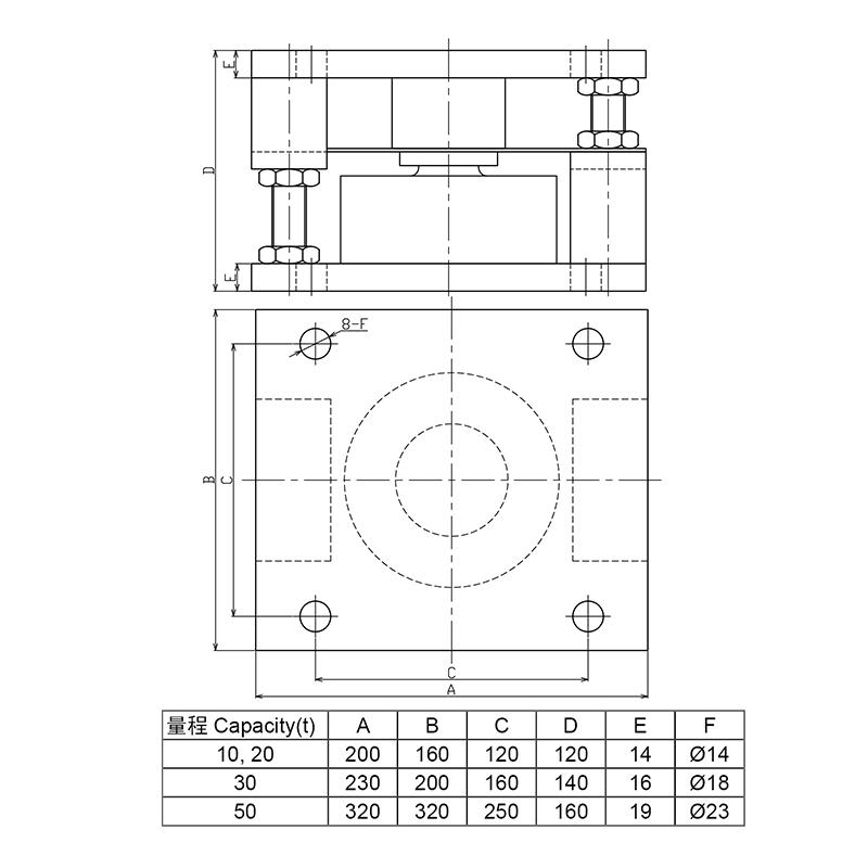 GL 圆板式传感器专用静载称重模块 (型号:GL)