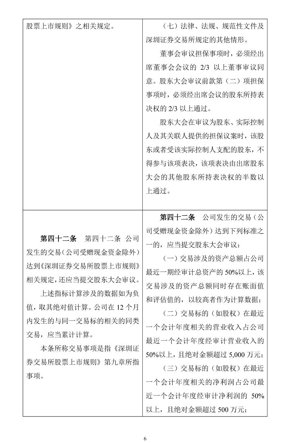 和科达:公司章程新旧条文对照表