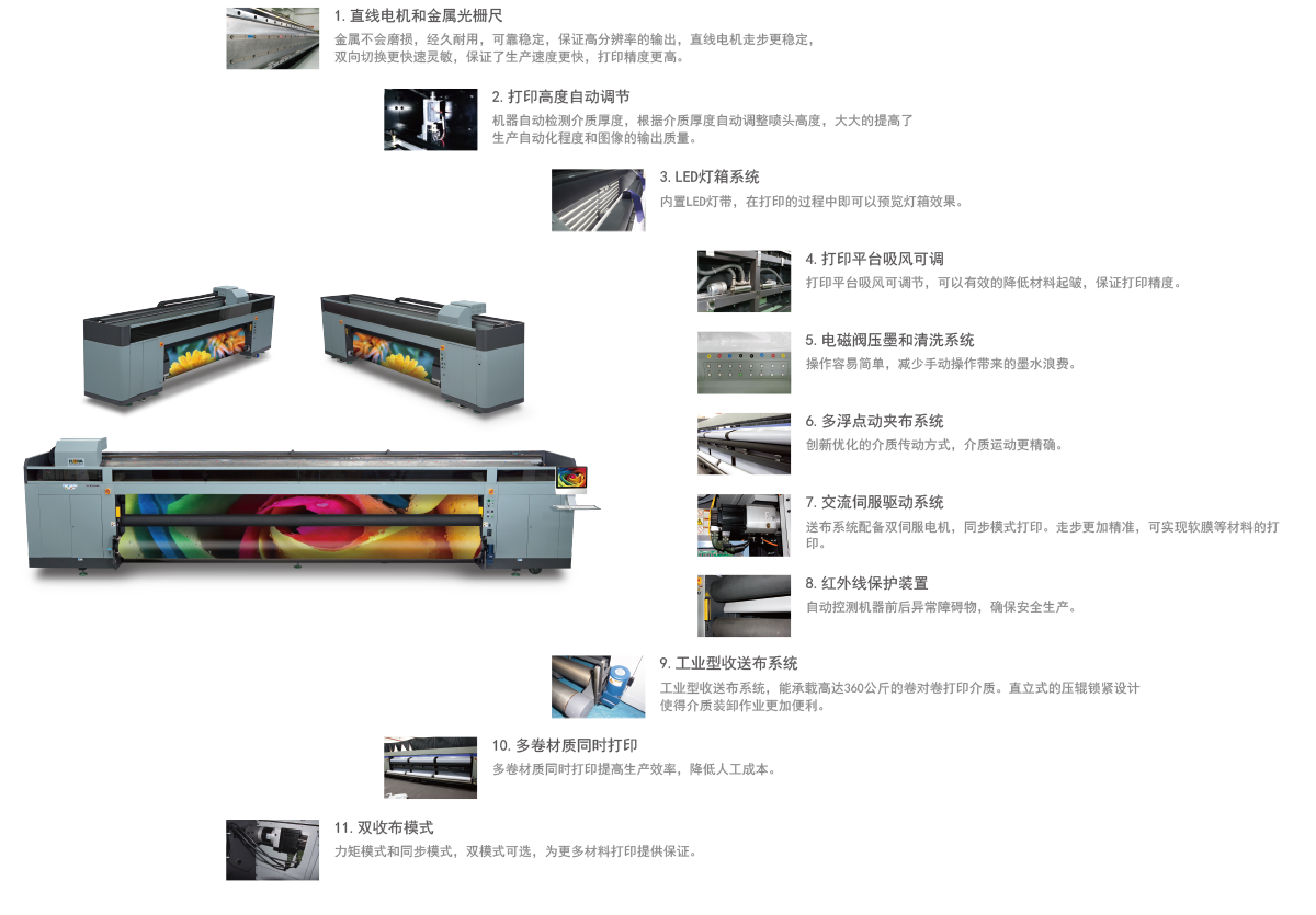 XTRA 5000/3300/3300L超宽幅UV卷对卷打印机