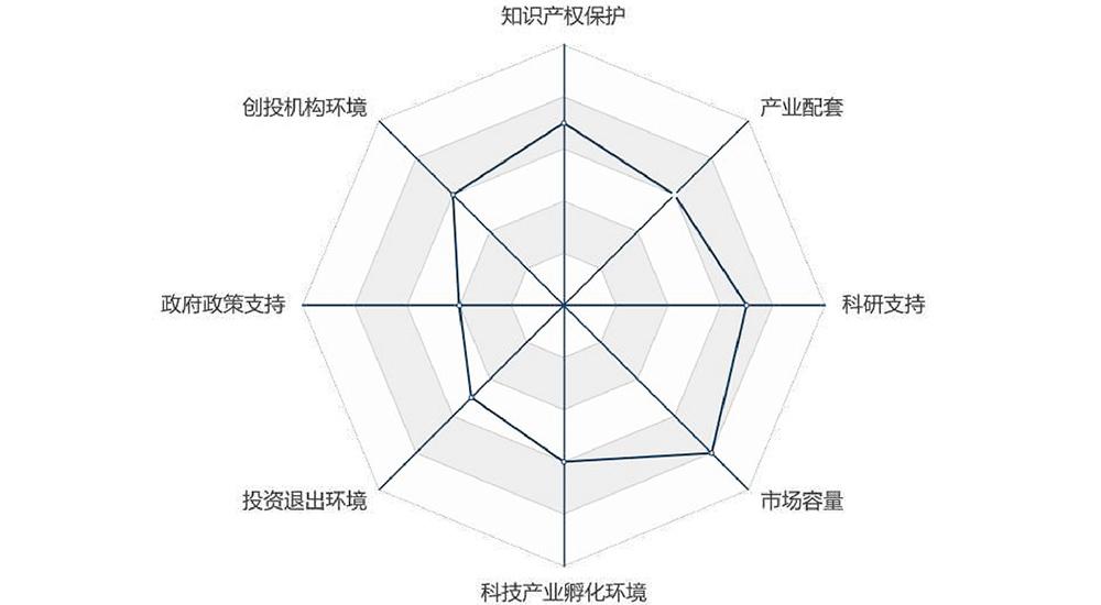 东南亚投融资报告
