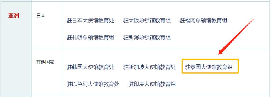 如何查询SWVT是否在中国驻泰国大使馆教育组公示的中泰高等教育学历学位互认协定院校名单中?