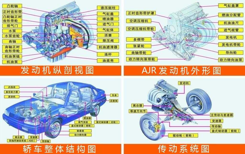 汽车用品产品生产
