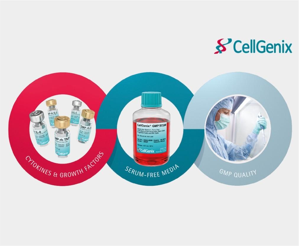 CELLGENIX GMP级细胞因子
