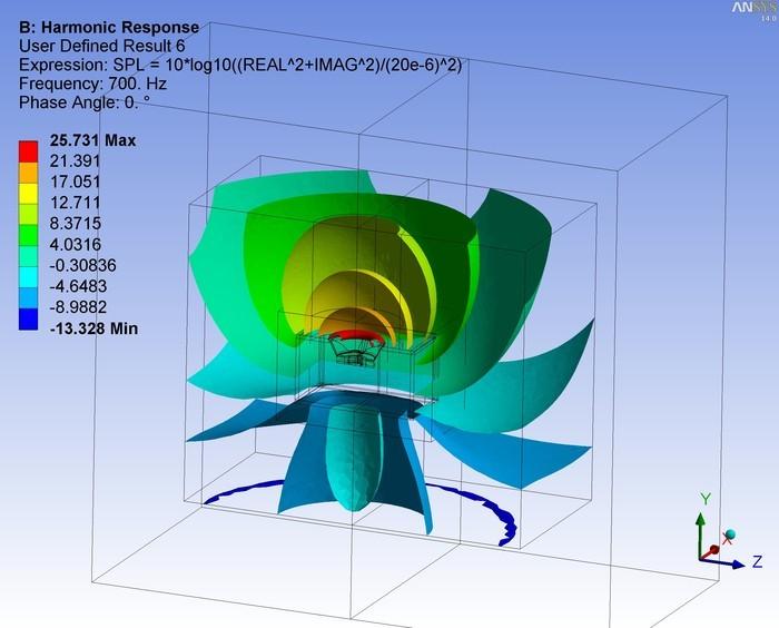 ANSYS  Mechanical高级结构力学分析