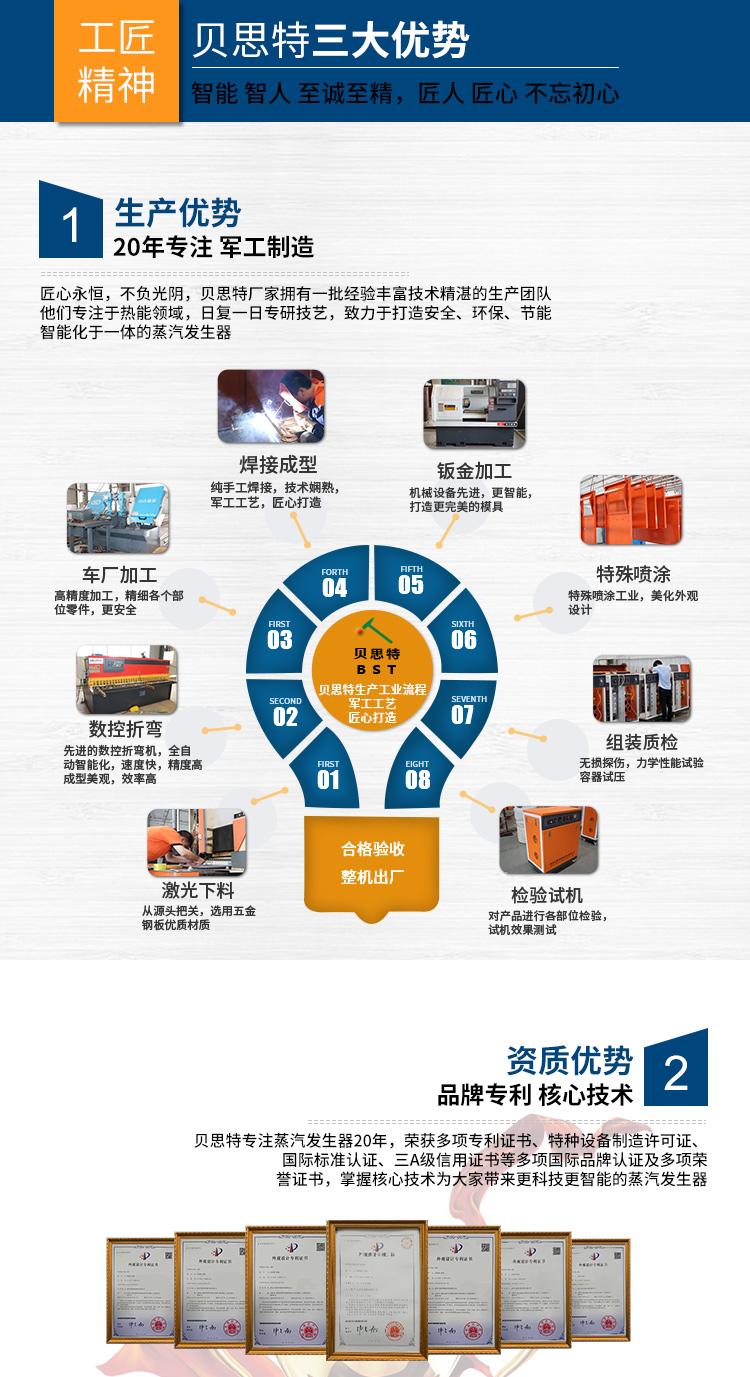 3kw-12kw FH 系列全自動電加熱蒸汽發生器