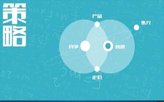 做活动营销策划时应该遵循哪些规律?