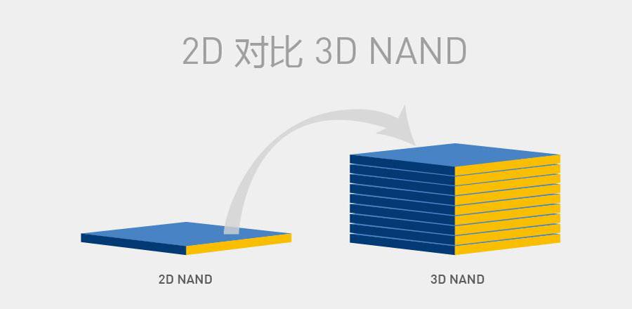 4D NAND 也来了!宏旺半导体告诉你与3D NAND有什么区别?