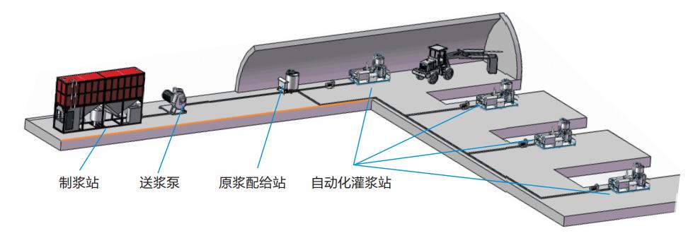 灌浆设备的施工方法以及质量、安全保证措施
