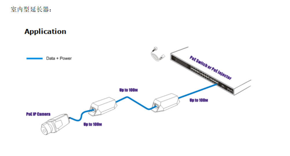 POE延长器在长距离安防的应用