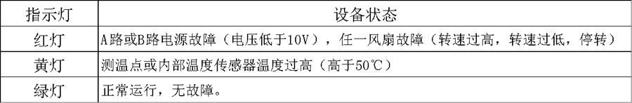 iFAN-100上架式1U风扇