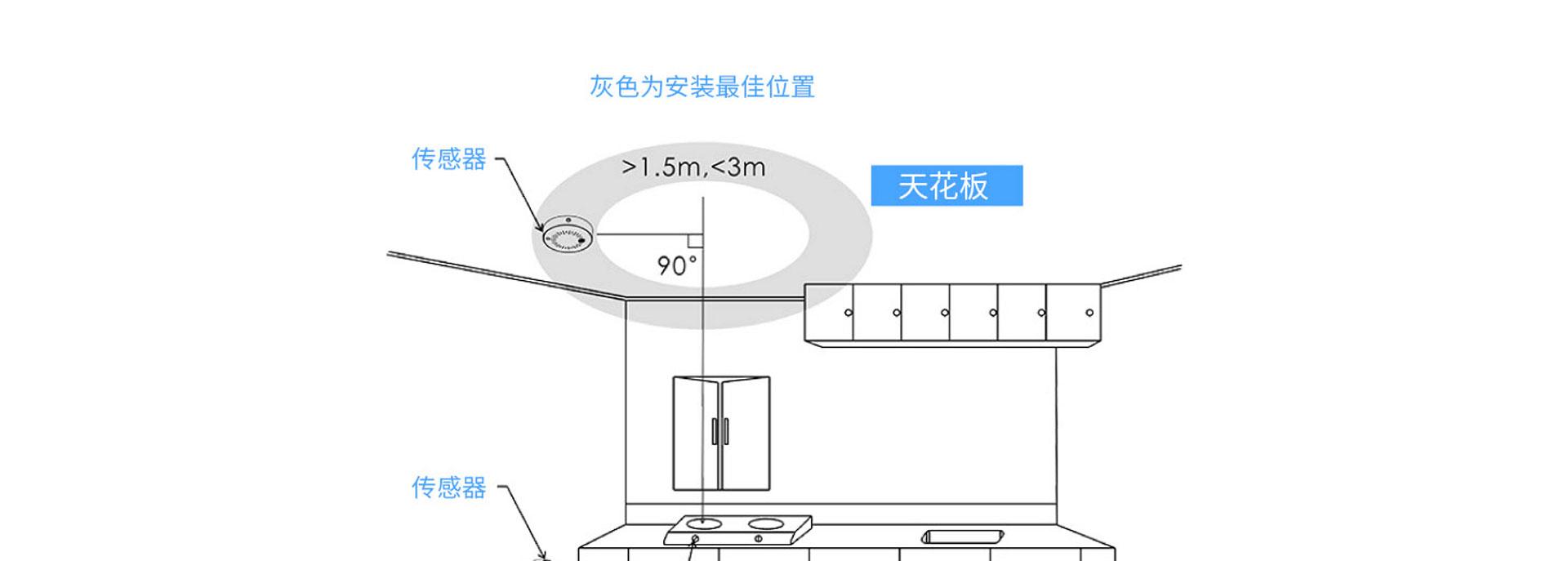 燃气泄漏传感器-SP312