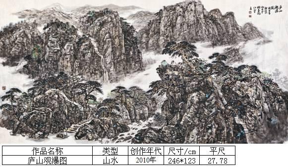 杨霜林23庐山观瀑图