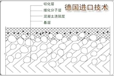 混凝土密封渗透固化剂施工