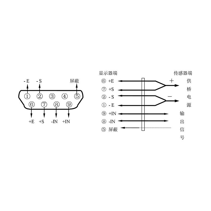XK3190-A9+称重仪表 (型号:XK3190-A9+)