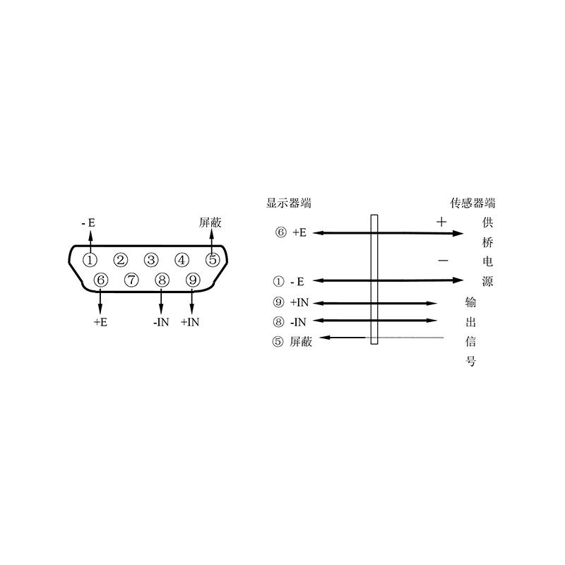 XK3190-A6B称重仪表 (型号:XK3190-A6B)