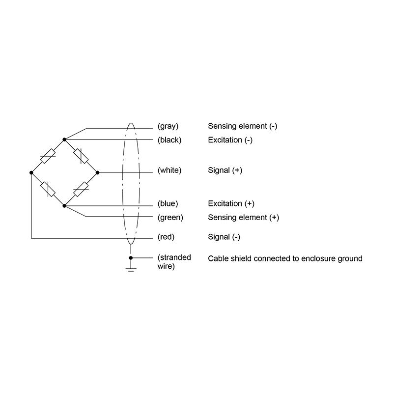 HLC剪切梁稱重傳感器(型號:HLC)