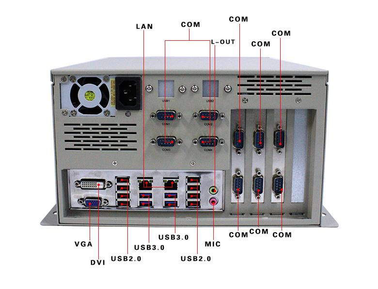 GA-4401 龙芯整机