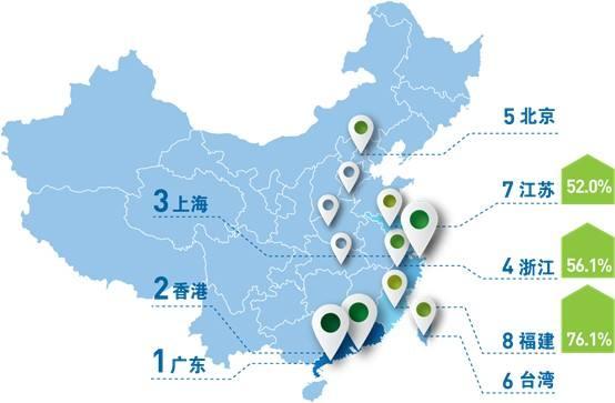 外贸新业态发展迅猛 跨境电商方式进出口增长4.7倍