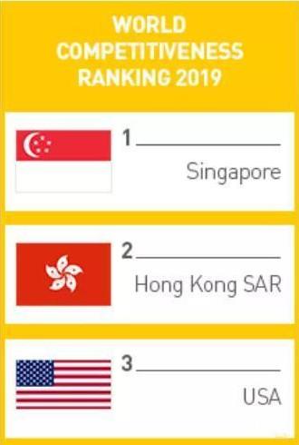 数据说—备受青睐的新加坡今年又得了这些第一!