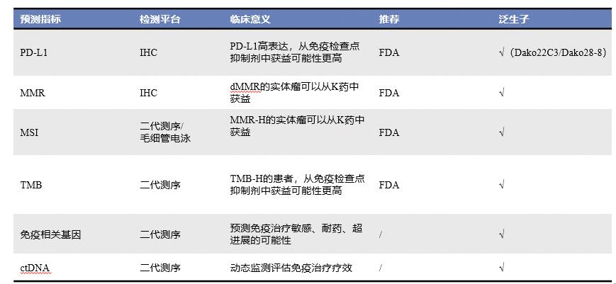 首个国产PD-1单抗正式获批!然后呢?
