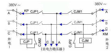 郑州餐厅设计师教你认识图纸中的电缆符号