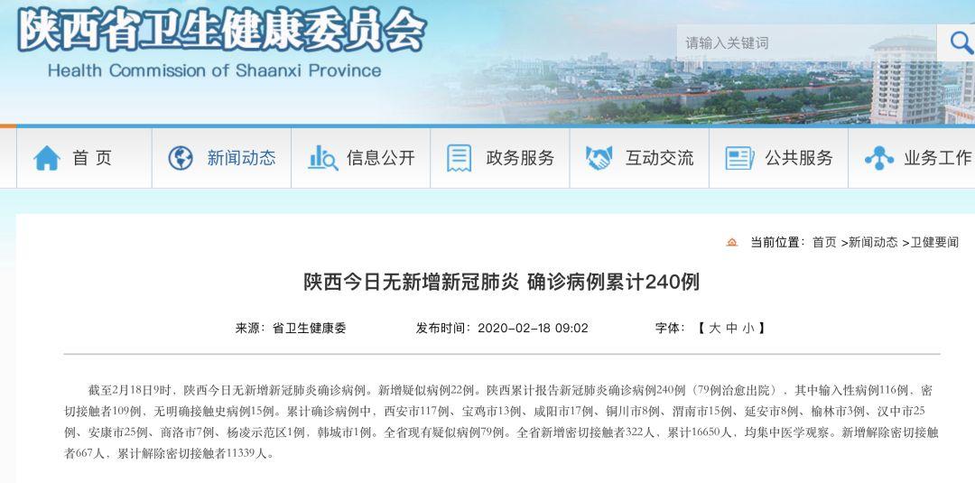 0新增!陕西今日无新增新冠肺炎 确诊病例累计240例