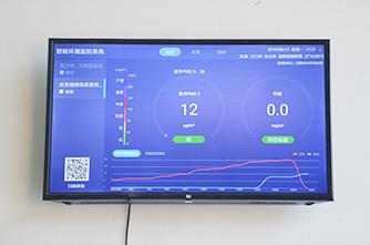 家车间空气甲醛数据实时监控 (车间显示屏)