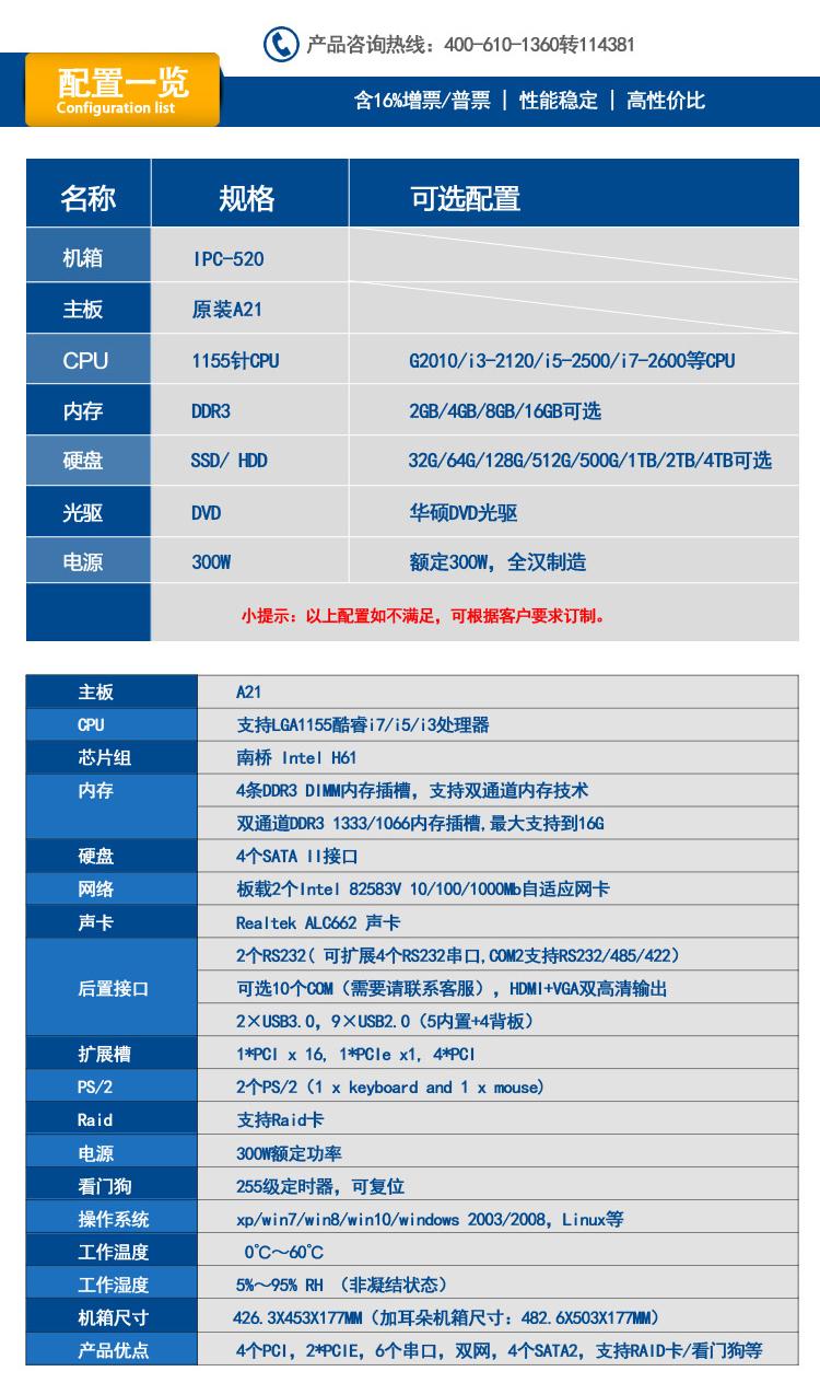 IPC-520-A21