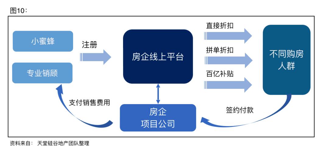 【原创研究】新冠肺炎疫情对地产及地产产业链影响分析(上篇)