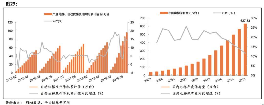【原创研究】新冠肺炎疫情对地产及地产产业链影响分析(下篇)
