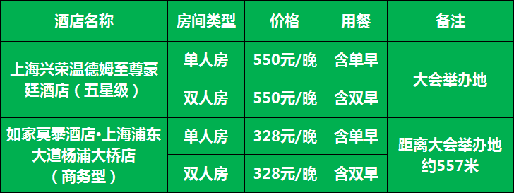 关于2020第二届上海国际先进雷竞技官网是什么材料  与产业发展高峰论坛延期举办